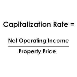 capitalization rate ratio1