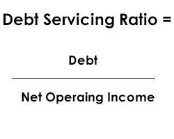 debt servicing ratio