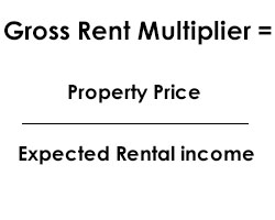gross rent multiplier ratio