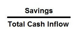 savings ratio