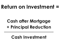return on investment ratio